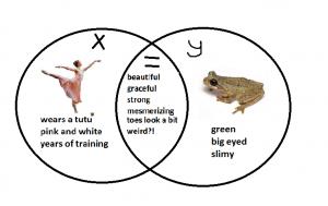 frog venn
